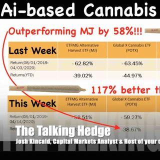 Cannabis Sales Data Update