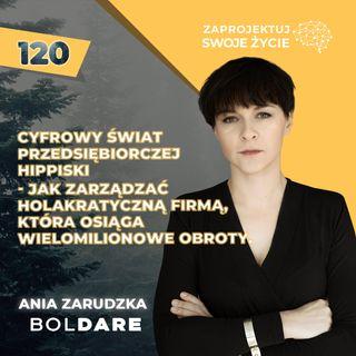 Anna Zarudzka-jak praktykować zmianę w biznesie-Boldare