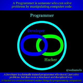 The Difference Between a Programmer, Developer, and a Hacker