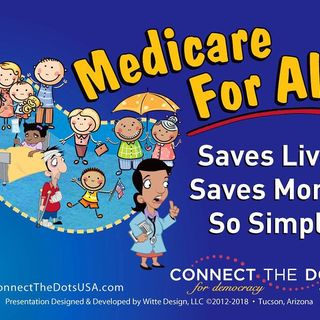 Medicare For All: HOT or NOT?