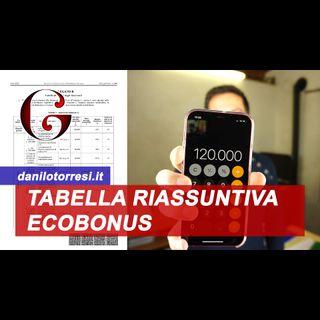 Tabella riassuntiva Ecobonus e Superbonus 110% - allegato b decreto requisiti