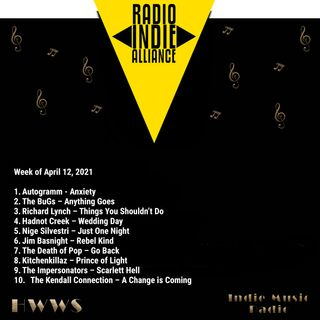 HWWS Indie Music Spotlight Top Ten 04122021