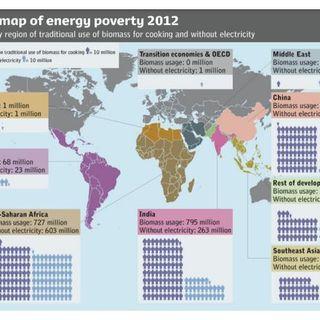 Energy Poverty: 619-768-2945