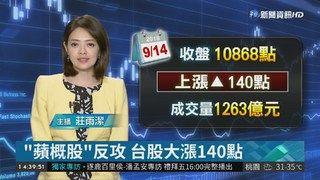 """14:53 """"蘋概股""""反攻 台股大漲140點 ( 2018-09-14 )"""