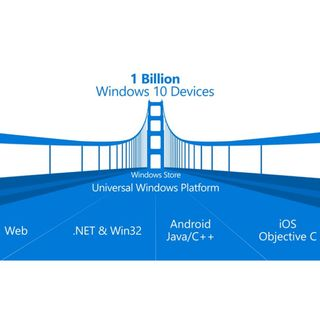 Windows Bridge