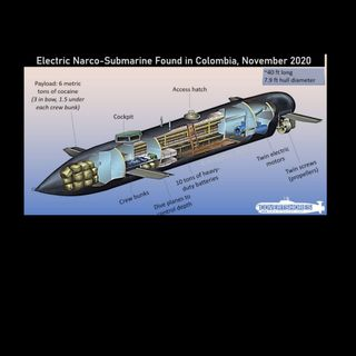 NARCO SUBMARINE DISCOVERED IN COLOMBIA