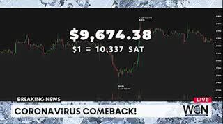 Coronavirus Comeback! Protests and Police Brutality Continue - $9685 #THS
