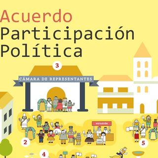 Participación política de las FARC