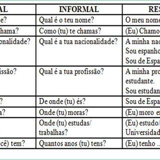 Apresentação em português