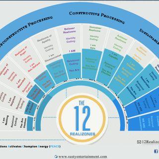 12 Realizones Overview
