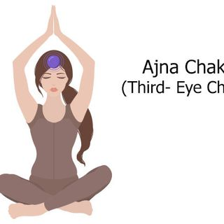 Ajna Chakra Your Third Eye And The Center Point of Consciousness