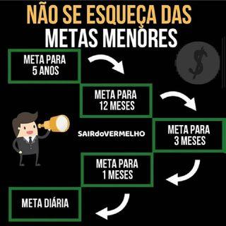 REFLEXÃO - QUAIS SÃO AS SUAS METAS