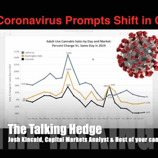 Coronavirus Prompts Shift in Cannabis Sales