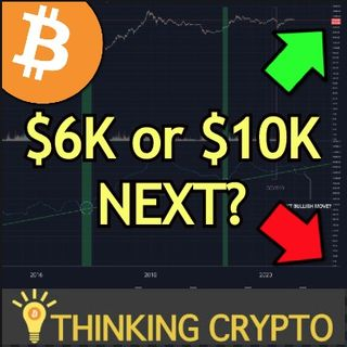 BITCOIN to $10K & Higher or Crash to $6K? - Worldwide CRYPTO Adoption & Twitch Crypto Promotion