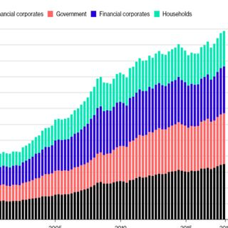How do we pay back global debt after COVID-19?