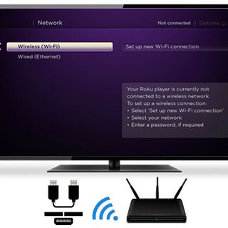 How to connect the  Roku device using goroku comconnectivity