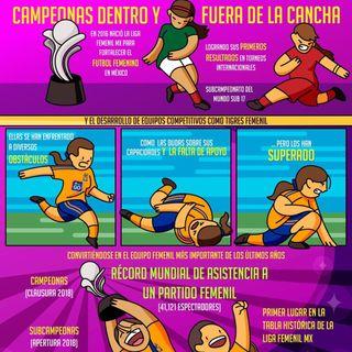 Crisis en el fútbol femenino Colombiano