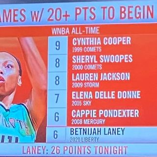 Betnijah Laney tied 6th all-time 20+ games to start the season