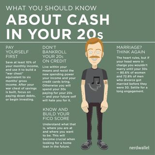 Episode 52 Learn in your 20s, Earn in your 30s