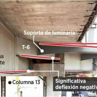 Informe final de colapso de la Línea 12 del Metro, deja grandes interrogantes