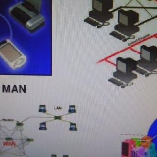 Tamaño De Las Redes De Comunicaciones