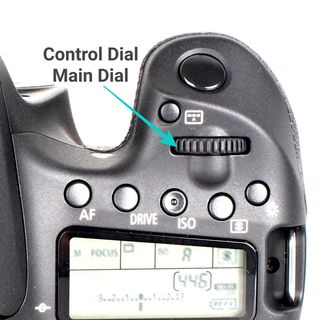 The control dial of your camera
