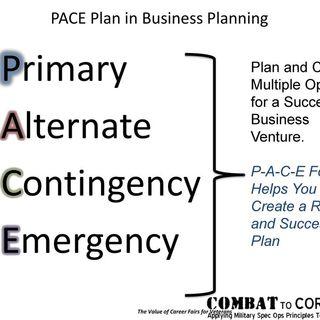 SZ3E1 The PACE Plan