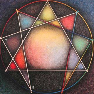 Enneagramma: la mappa del viaggio spirituale