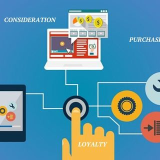Digital Customer Experience