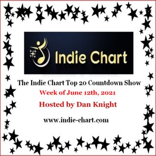 Top 20 Indie Country Countdown Show June 12th, 2021