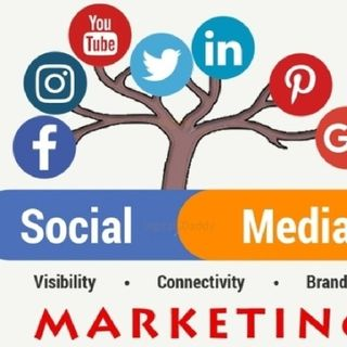 I Bet - You don't know the Full Potential of Social Media Marketing But I have Explained it Here!