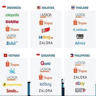 Alogaritma Marketplace di Indonesia Yang Kurang Berkembang