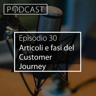 Pillole di Inbound #30 - Articoli e fasi del Customer Journey