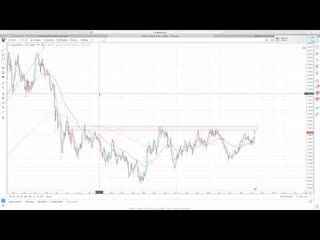 Hyperwave - Bitcoin Bottom Gold Top S&P Rally
