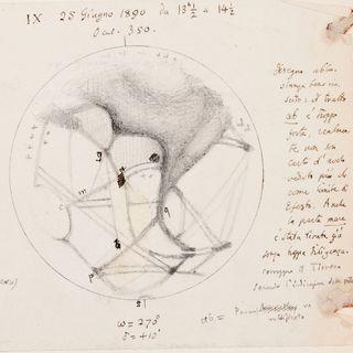 I marziani sono nati a Milano! - Giovanni Virginio Schiaparelli e lo studio di Marte (parte 2)