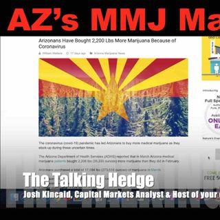 Snapshot Of Arizona's MMJ Market