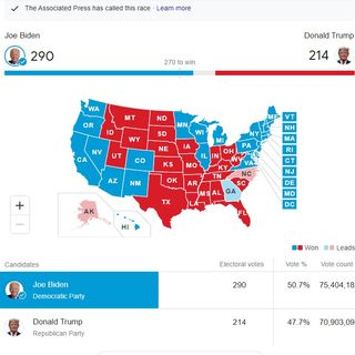 2020-41 Trump ha perso, il populismo No