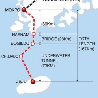 Should Jeju Build An Underwater Train Tunnel To Solve Flight Problems?