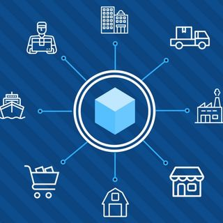 Blockchain e Supply Chain