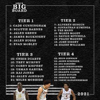 CK Podcast 540: 2021 NBA Draft Big Board | Final!
