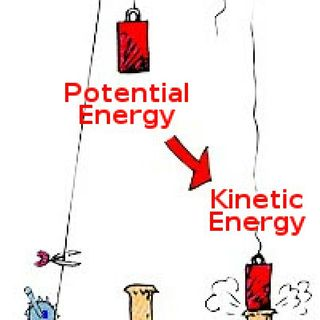 Energy+Motion=Emotion