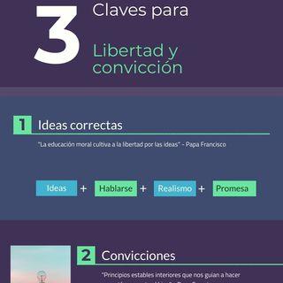 Libre por convicción