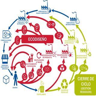 """""""Economía circular aplicada a la ingeniería"""" Un Proyecto de Ingeniería Informática"""
