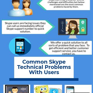 SKYPE TECH SUPPORT PHONE NUMBER + 1 (855