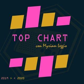 Radio Tele Locale _ SPECIAL TOP CHART con Myriam | 26 Novembre 2019