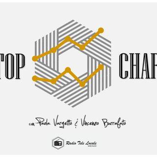 Radio Tele Locale _ TOP CHART | 21 Dicembre 2017