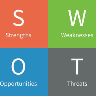 098- Using SWOT to Improve Company Performance