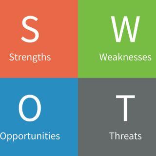 098- Using SWOT to Improve Company Performance