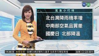 19:55 北台灣降雨機率增 中南部空氣品質差 ( 2018-10-06 )