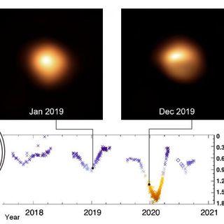 Betelgeuse, nuove ipotesi sulla gigante oscurata